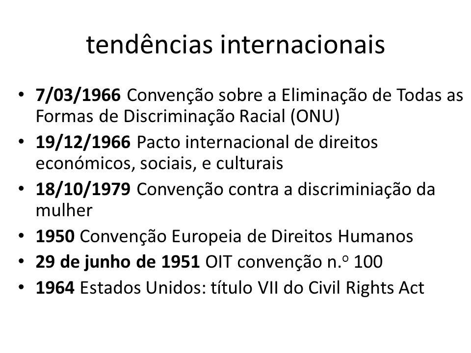 tendências internacionais 7/03/1966 Convenção sobre a Eliminação de Todas as Formas de Discriminação Racial (ONU) 19/12/1966 Pacto internacional de di