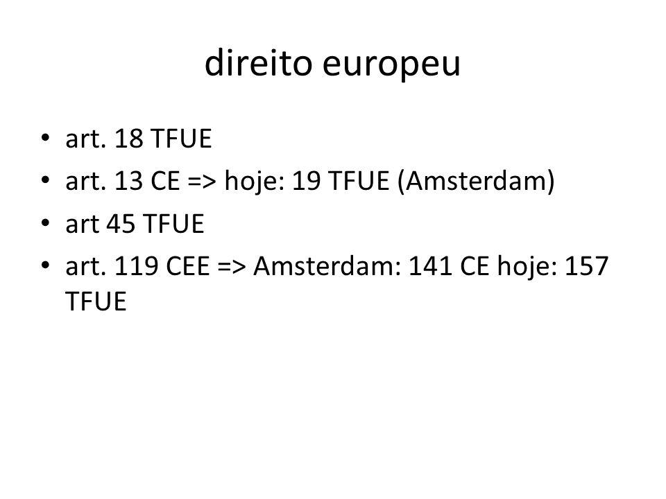 direito europeu art. 18 TFUE art. 13 CE => hoje: 19 TFUE (Amsterdam) art 45 TFUE art. 119 CEE => Amsterdam: 141 CE hoje: 157 TFUE