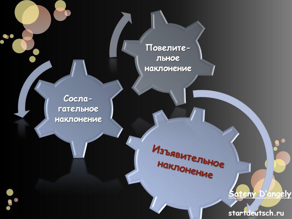 Изъявительное наклонение Сосла- гательное наклонение Повелите- льное наклонение Sateny Dangely startdeutsch.ru