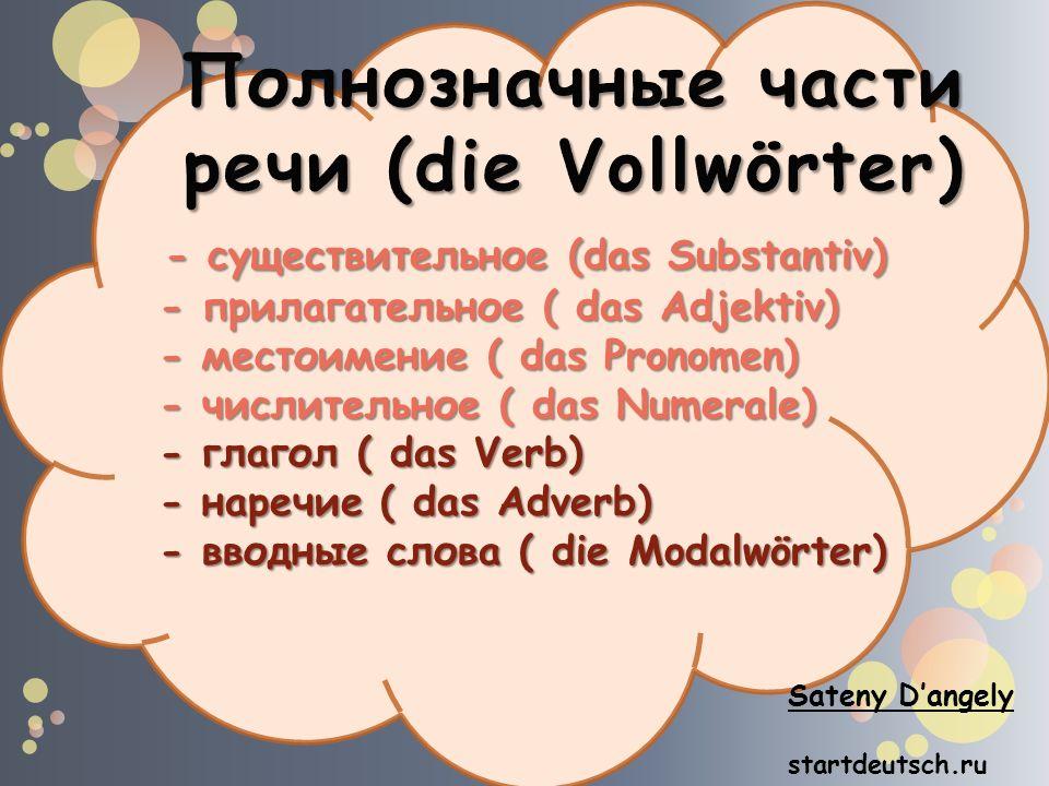 - существительное (das Substantiv) - существительное (das Substantiv) - прилагательное ( das Adjektiv) - прилагательное ( das Adjektiv) - местоимение ( das Pronomen) - местоимение ( das Pronomen) - числительное ( das Numerale) - числительное ( das Numerale) - глагол ( das Verb) - глагол ( das Verb) - наречие ( das Adverb) - наречие ( das Adverb) - вводные слова ( die Modalwörter) - вводные слова ( die Modalwörter) Sateny Dangely startdeutsch.ru