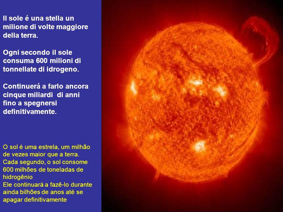 Prendiamo per esempio una cosa banale e quotidiana come il solel Tomemos por exemplo uma coisa banal e quotidiana como o sol