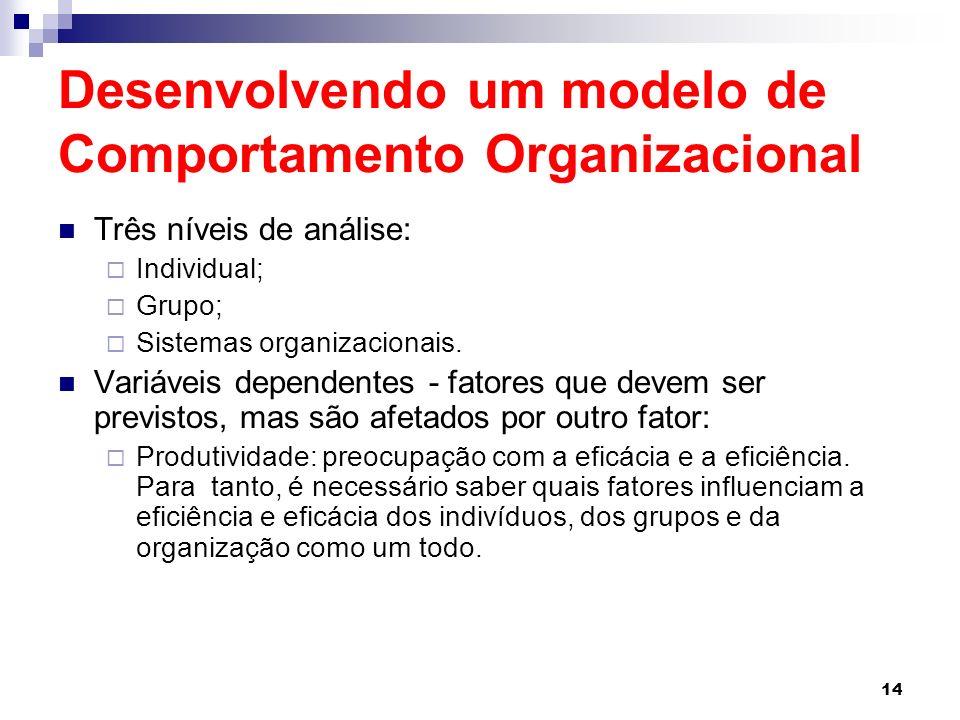 14 Desenvolvendo um modelo de Comportamento Organizacional Três níveis de análise:  Individual;  Grupo;  Sistemas organizacionais.