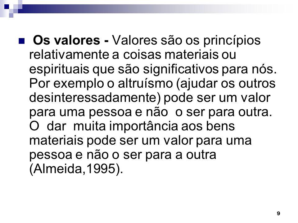 9 Os valores - Valores são os princípios relativamente a coisas materiais ou espirituais que são significativos para nós.