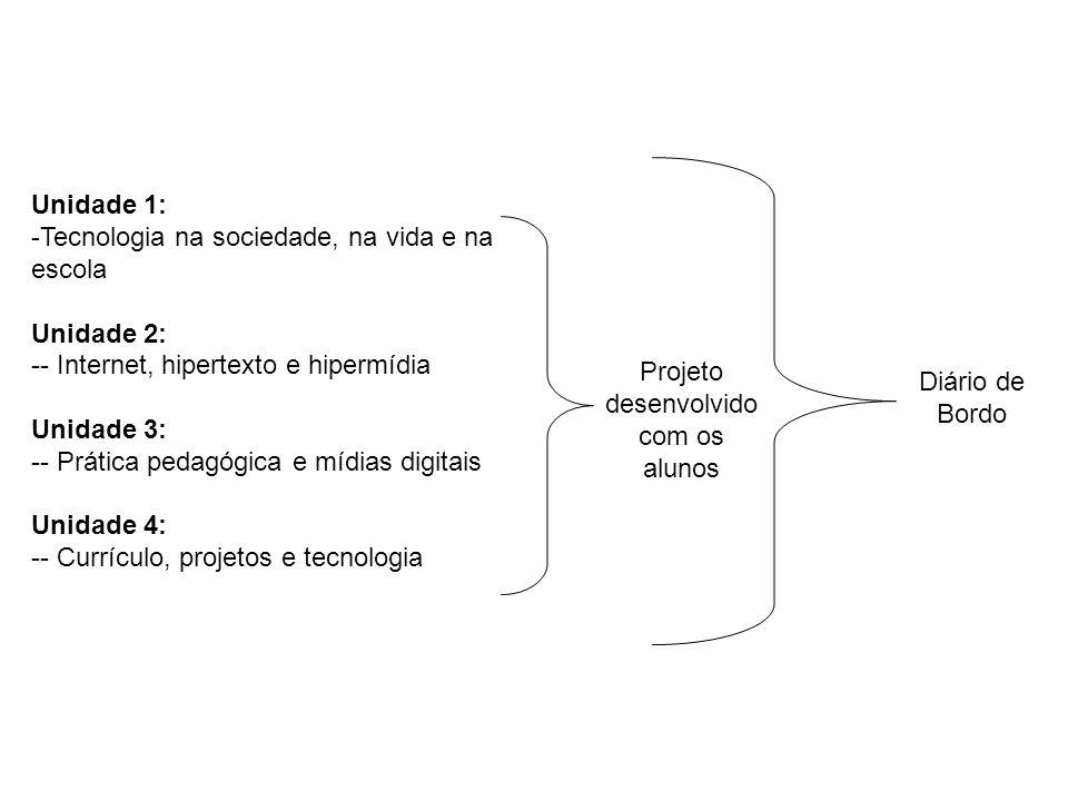 Unidade 1: -Tecnologia na sociedade, na vida e na escola Unidade 2: -- Internet, hipertexto e hipermídia Unidade 3: -- Prática pedagógica e mídias digitais Unidade 4: -- Currículo, projetos e tecnologia Projeto desenvolvido com os alunos Diário de Bordo