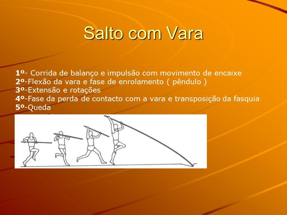 Salto com Vara 1º- Corrida de balanço e impulsão com movimento de encaixe 2º-Flexão da vara e fase de enrolamento ( pêndulo ) 3º-Extensão e rotações 4º-Fase da perda de contacto com a vara e transposição da fasquia 5º-Queda