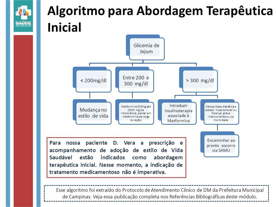 Algoritmo para Abordagem Terapêutica Inicial Para nossa paciente D.