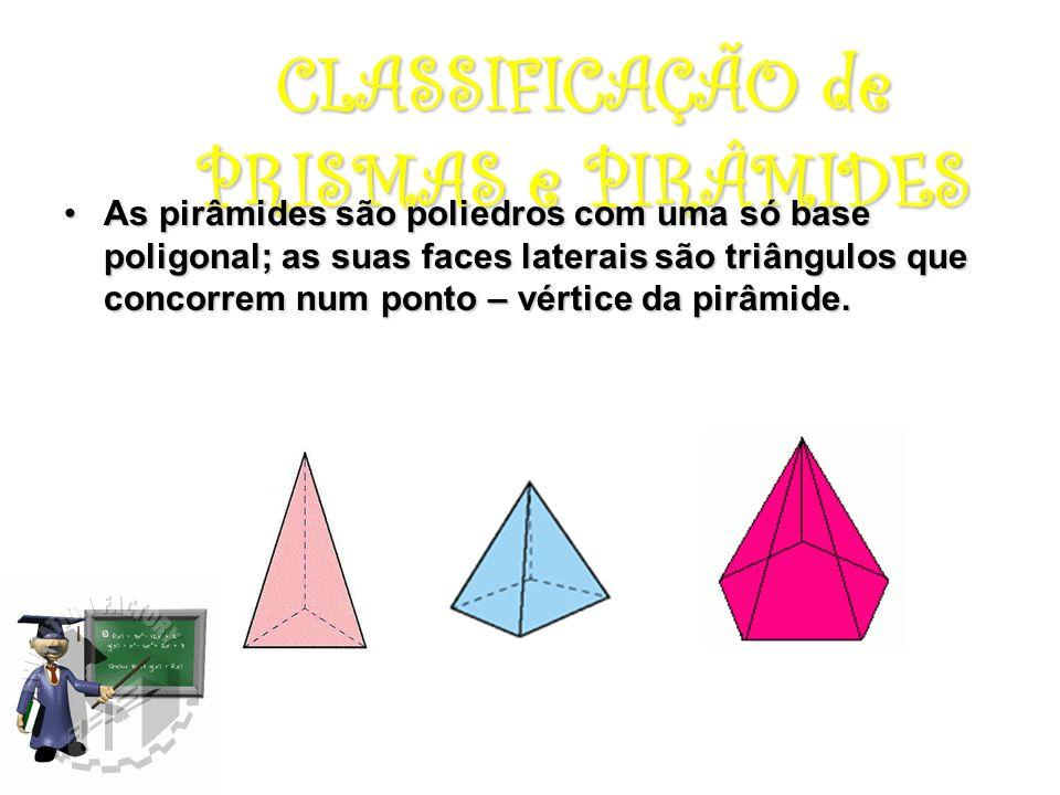 CLASSIFICAÇÃO de PRISMAS e PIRÂMIDES As pirâmides são poliedros com uma só base poligonal; as suas faces laterais são triângulos que concorrem num ponto – vértice da pirâmide.