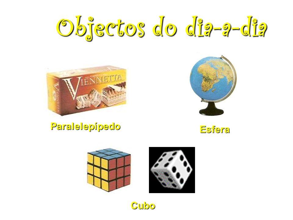 Objectos do dia-a-dia Paralelepípedo Esfera Cubo Cubo