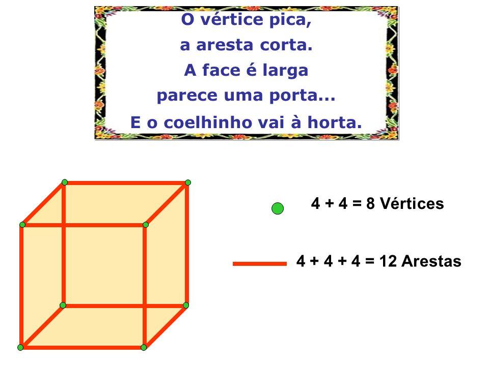 4 + 4 = 8 Vértices 6 Faces 4 + 4 + 4 = 12 Arestas O vértice pica, a aresta corta.