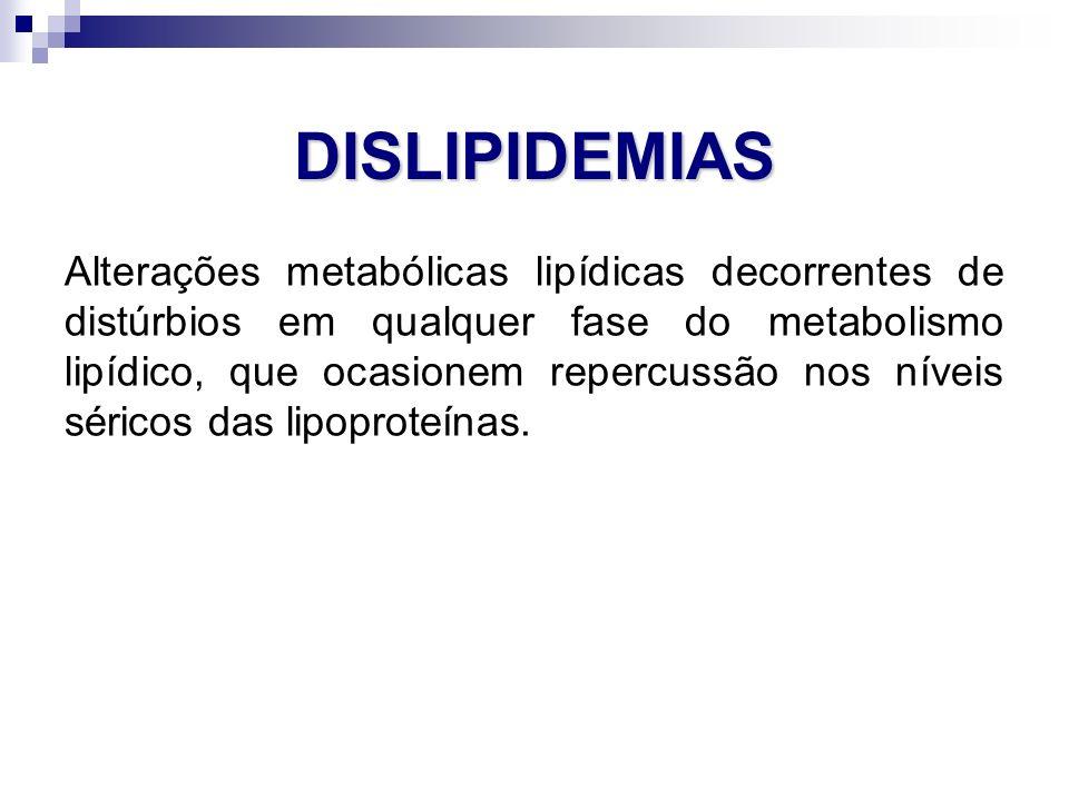 DISLIPIDEMIAS Alterações metabólicas lipídicas decorrentes de distúrbios em qualquer fase do metabolismo lipídico, que ocasionem repercussão nos nívei