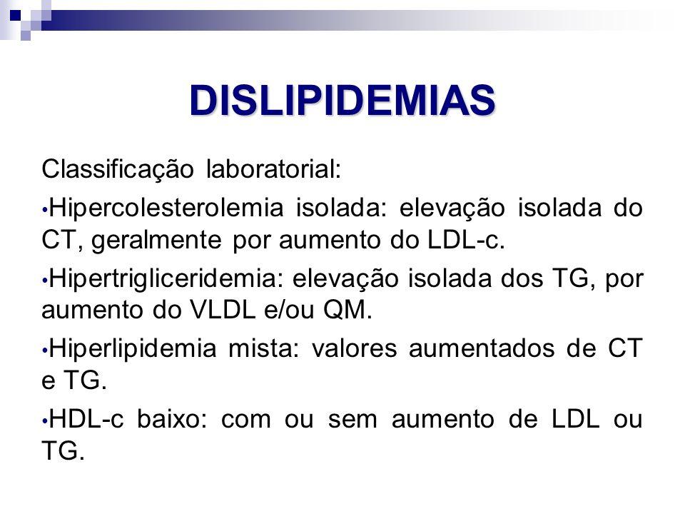 DISLIPIDEMIAS Classificação laboratorial: Hipercolesterolemia isolada: elevação isolada do CT, geralmente por aumento do LDL-c. Hipertrigliceridemia: