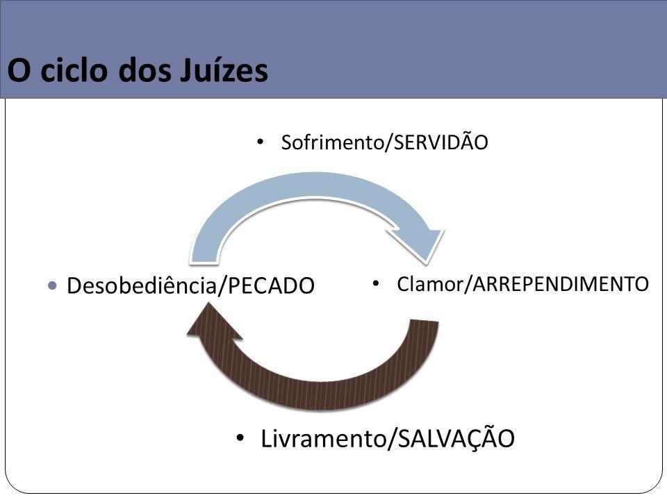 O ciclo dos Juízes Desobediência/PECADO Sofrimento/SERVIDÃO Clamor/ARREPENDIMENTO Livramento/SALVAÇÃO