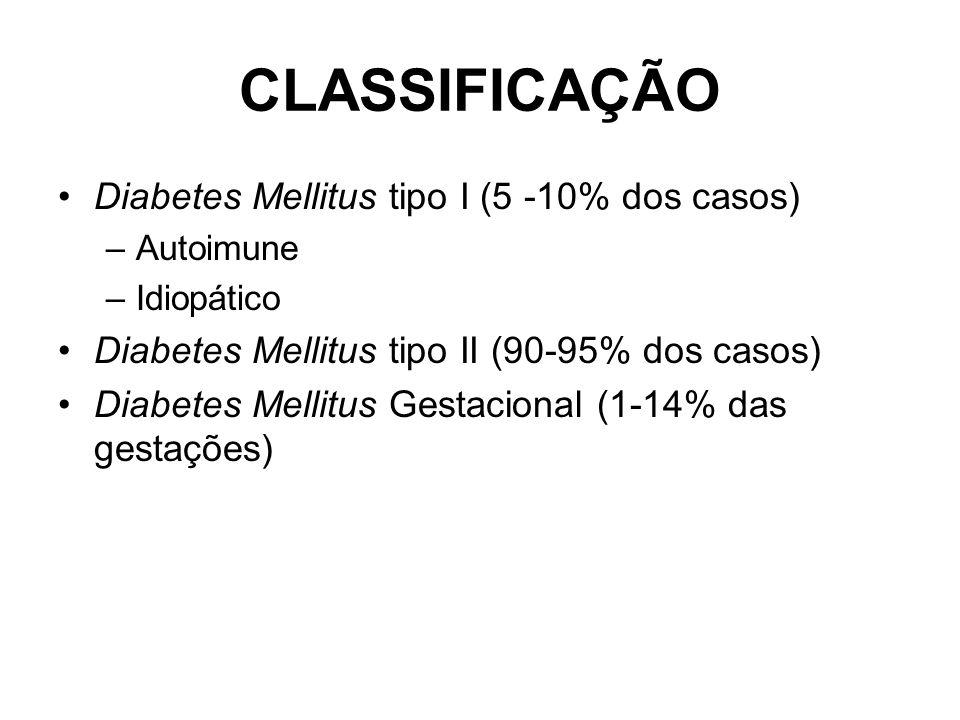 CLASSIFICAÇÃO Diabetes Mellitus tipo I (5 -10% dos casos) –Autoimune –Idiopático Diabetes Mellitus tipo II (90-95% dos casos) Diabetes Mellitus Gestacional (1-14% das gestações)