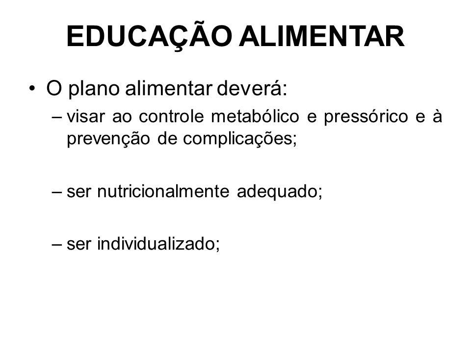 EDUCAÇÃO ALIMENTAR O plano alimentar deverá: –visar ao controle metabólico e pressórico e à prevenção de complicações; –ser nutricionalmente adequado; –ser individualizado;