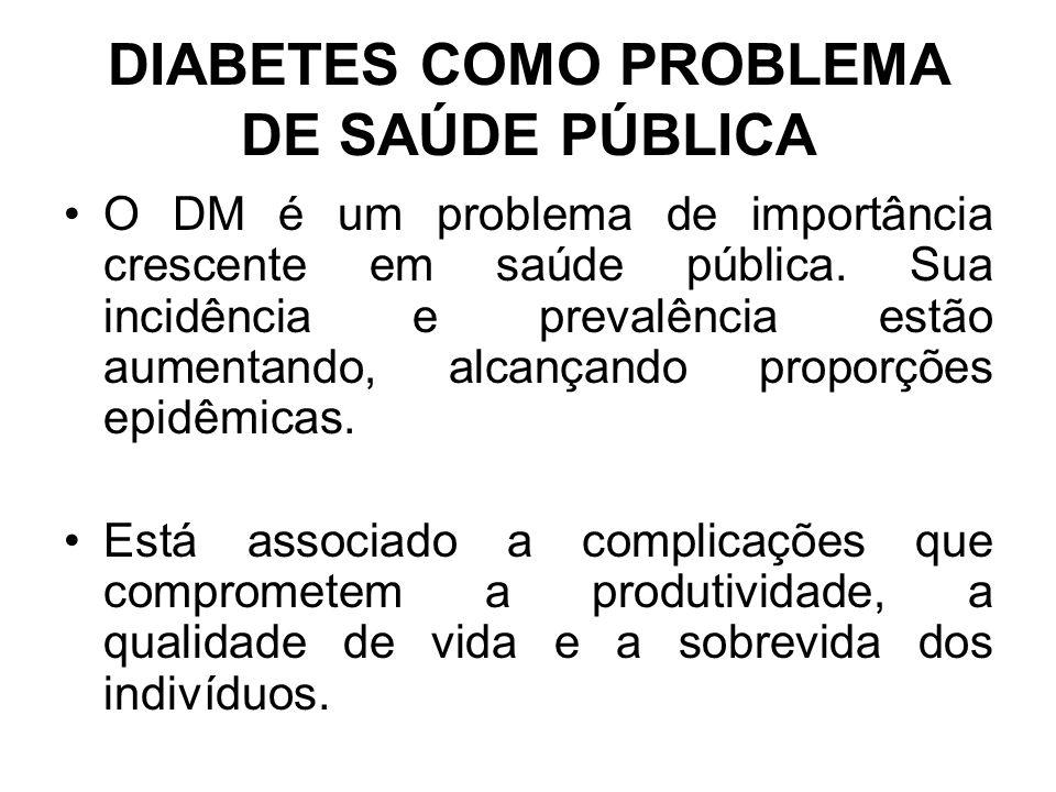 DIABETES COMO PROBLEMA DE SAÚDE PÚBLICA O DM é um problema de importância crescente em saúde pública.