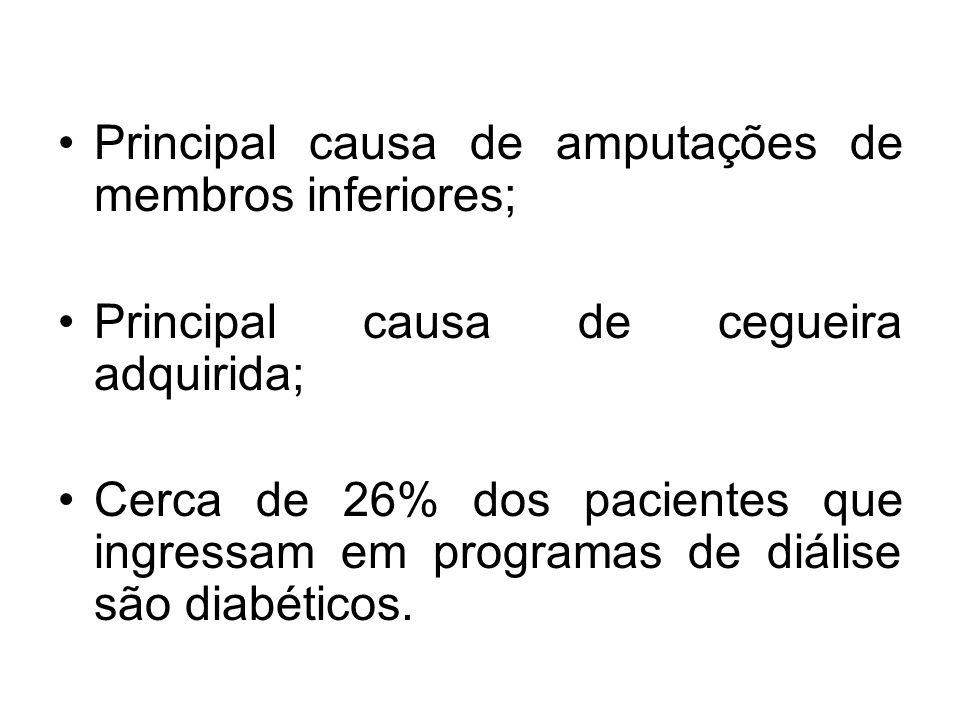 Principal causa de amputações de membros inferiores; Principal causa de cegueira adquirida; Cerca de 26% dos pacientes que ingressam em programas de diálise são diabéticos.