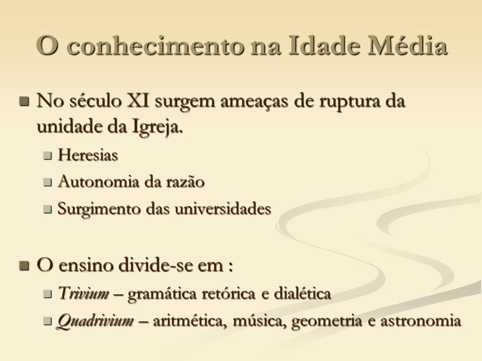 O conhecimento na Idade Média No século XI surgem ameaças de ruptura da unidade da Igreja. No século XI surgem ameaças de ruptura da unidade da Igreja