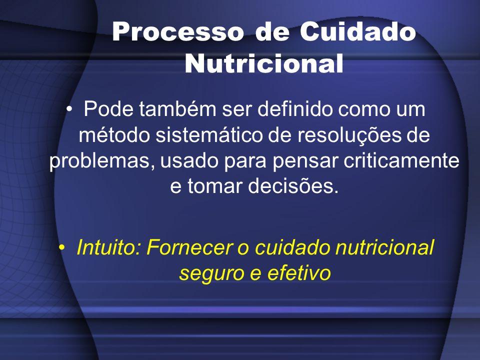 Processo de Cuidado Nutricional Pode também ser definido como um método sistemático de resoluções de problemas, usado para pensar criticamente e tomar