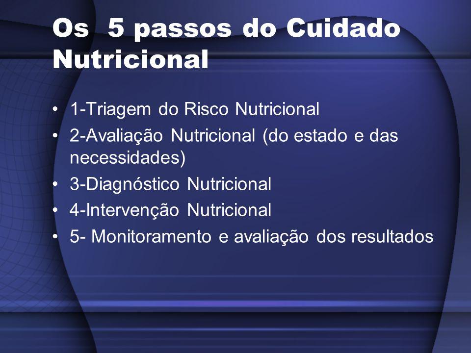 Os 5 passos do Cuidado Nutricional 1-Triagem do Risco Nutricional 2-Avaliação Nutricional (do estado e das necessidades) 3-Diagnóstico Nutricional 4-I