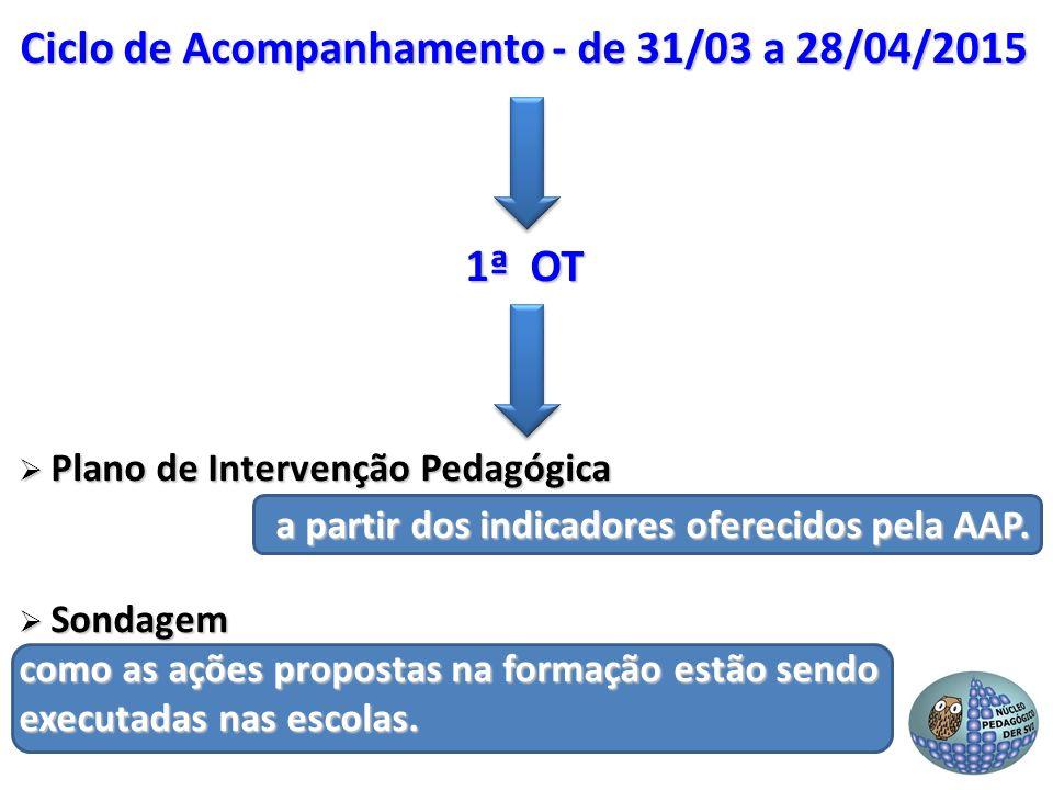 Devolutiva do acompanhamento às UEs 2ª OT – de 18/05 a 22/05/2015 Ciclo de Acompanhamento - de 26/05 a 12/06  Plano de Intervenção Pedagógica.