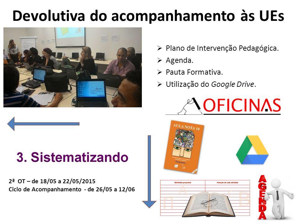 Ciclo de Acompanhamento - de 26/05 a 12/06/2015 2ª OT  Processo de elaboração do Plano de Trabalho - PC.