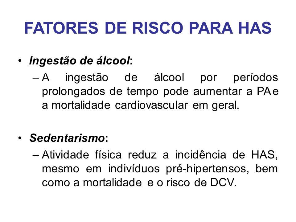 FATORES DE RISCO PARA HAS Ingestão de álcool: –A ingestão de álcool por períodos prolongados de tempo pode aumentar a PA e a mortalidade cardiovascular em geral.