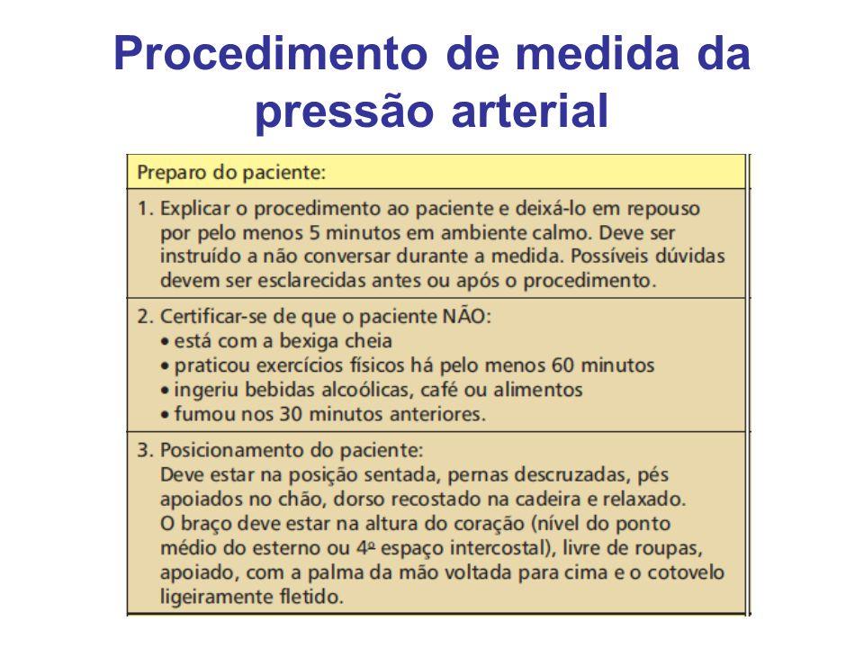 Procedimento de medida da pressão arterial
