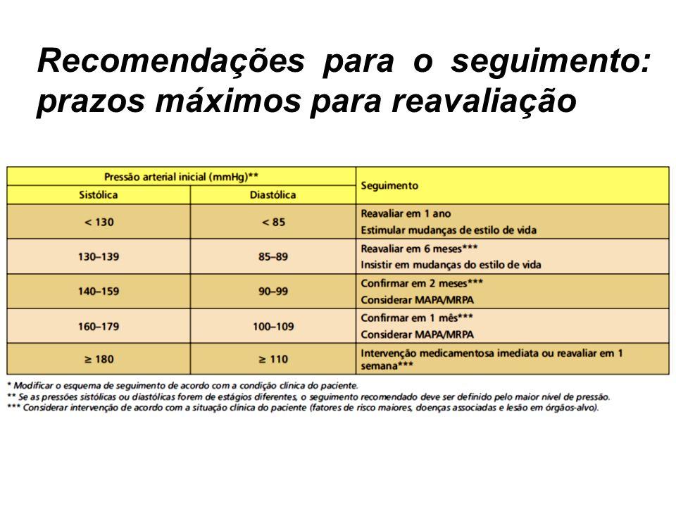 Recomendações para o seguimento: prazos máximos para reavaliação
