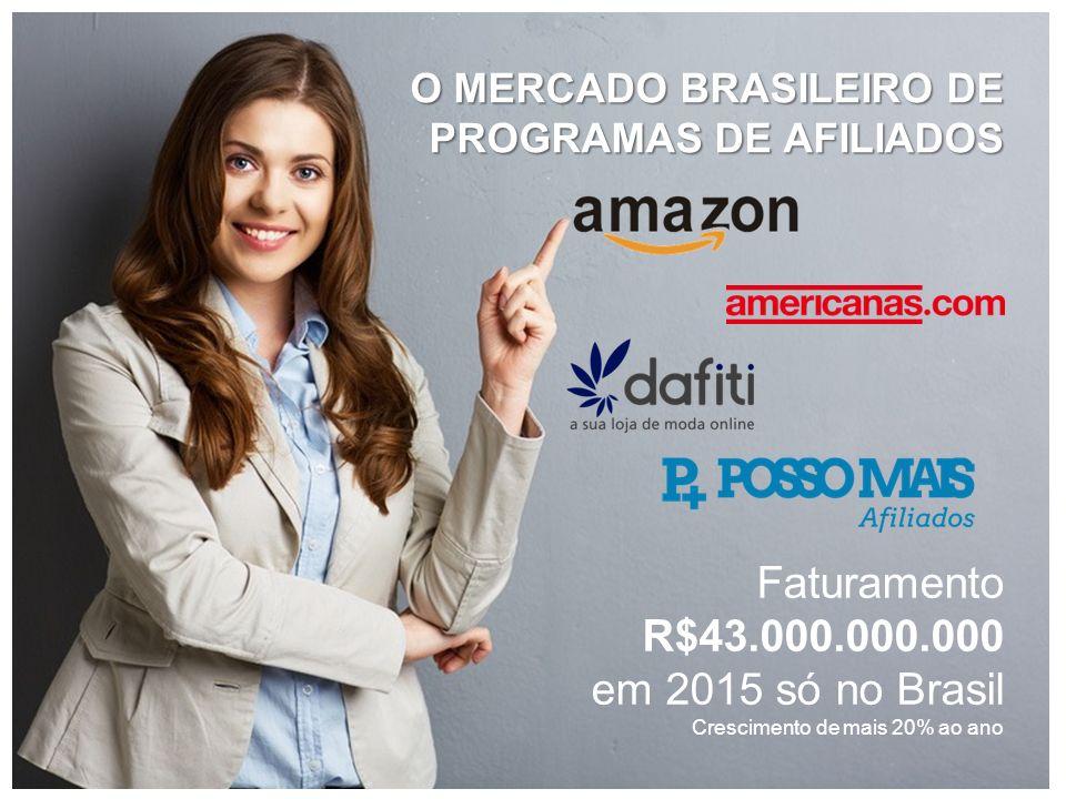 O MERCADO BRASILEIRO DE PROGRAMAS DE AFILIADOS Faturamento R$43.000.000.000 em 2015 só no Brasil Crescimento de mais 20% ao ano