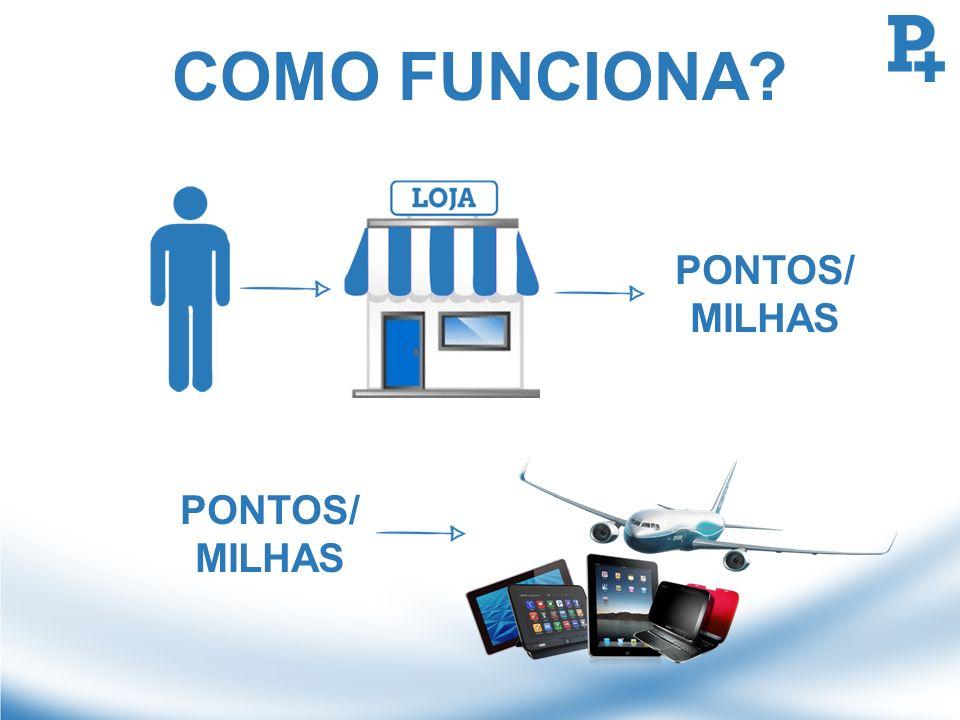 COMO FUNCIONA? PONTOS/ MILHAS PONTOS/ MILHAS