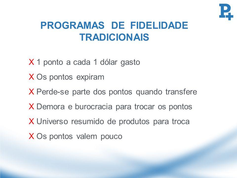 PROGRAMAS DE FIDELIDADE TRADICIONAIS X 1 ponto a cada 1 dólar gasto X Os pontos expiram X Perde-se parte dos pontos quando transfere X Demora e burocr