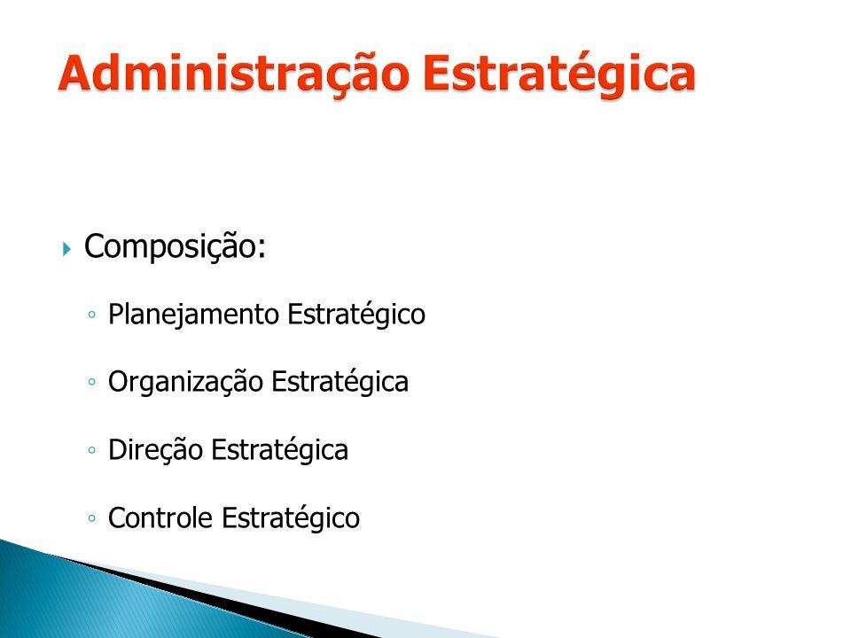  Composição: ◦ Planejamento Estratégico ◦ Organização Estratégica ◦ Direção Estratégica ◦ Controle Estratégico