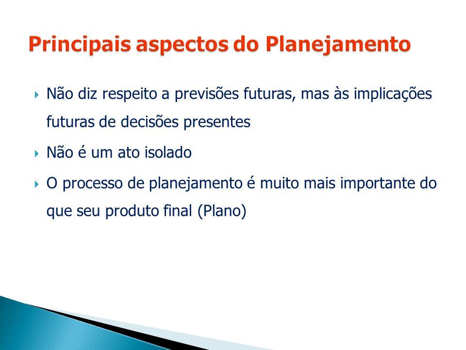  Não diz respeito a previsões futuras, mas às implicações futuras de decisões presentes  Não é um ato isolado  O processo de planejamento é muito mais importante do que seu produto final (Plano)