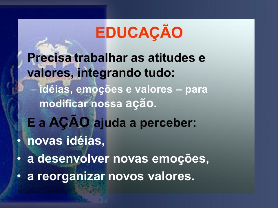 EDUCAÇÃO Precisa trabalhar as atitudes e valores, integrando tudo: –idéias, emoções e valores – para modificar nossa ação.