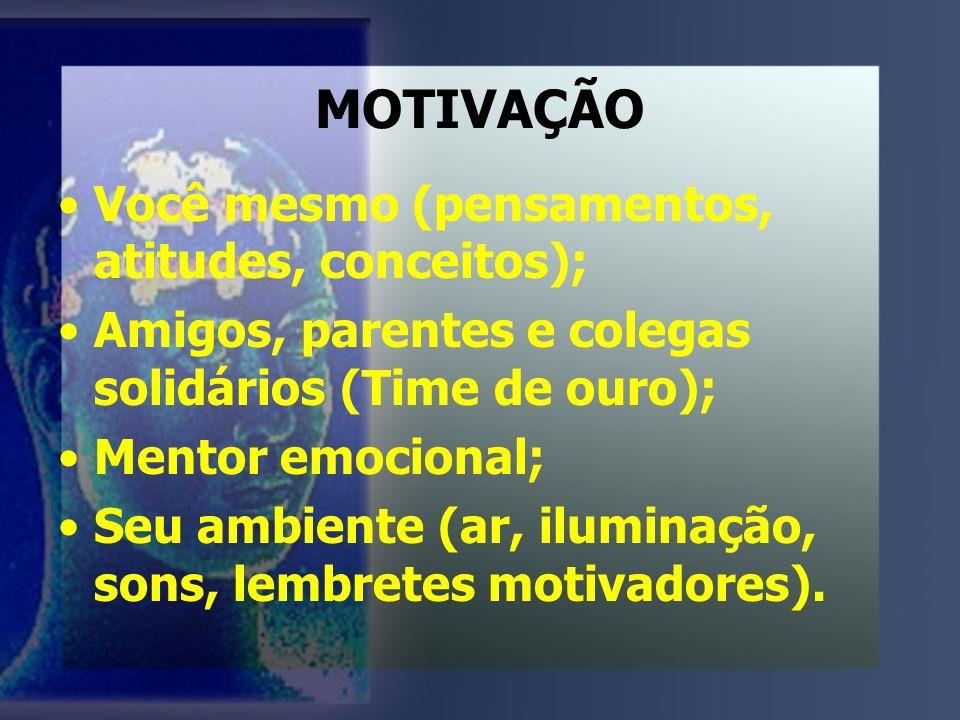 MOTIVAÇÃO Você mesmo (pensamentos, atitudes, conceitos); Amigos, parentes e colegas solidários (Time de ouro); Mentor emocional; Seu ambiente (ar, iluminação, sons, lembretes motivadores).