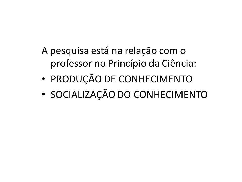 A pesquisa está na relação com o professor no Princípio da Ciência: PRODUÇÃO DE CONHECIMENTO SOCIALIZAÇÃO DO CONHECIMENTO