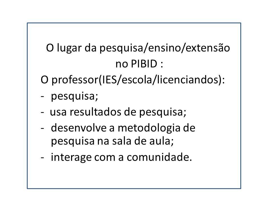 O lugar da pesquisa/ensino/extensão no PIBID : O professor(IES/escola/licenciandos): -pesquisa; - usa resultados de pesquisa; -desenvolve a metodologia de pesquisa na sala de aula; -interage com a comunidade.