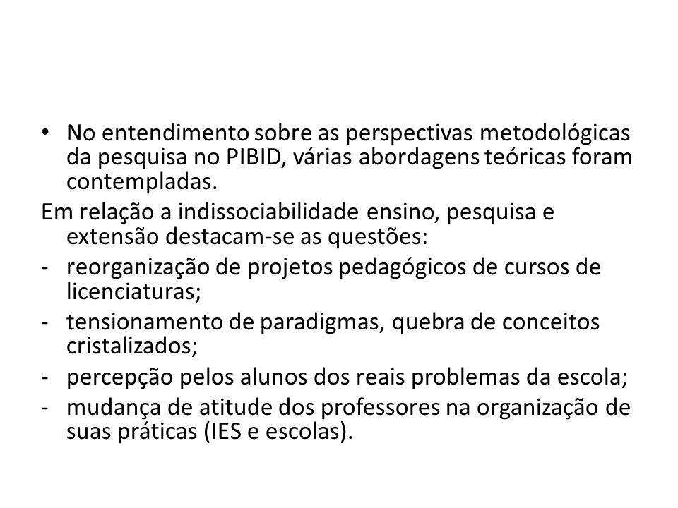 No entendimento sobre as perspectivas metodológicas da pesquisa no PIBID, várias abordagens teóricas foram contempladas. Em relação a indissociabilida