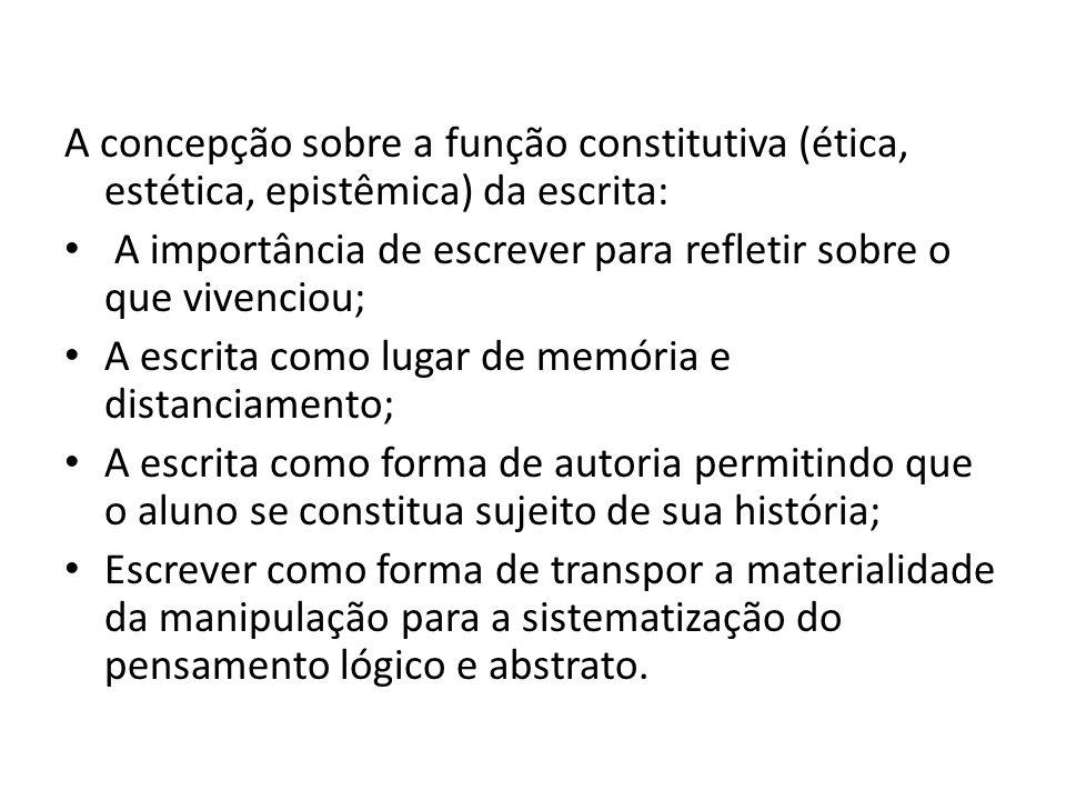 A concepção sobre a função constitutiva (ética, estética, epistêmica) da escrita: A importância de escrever para refletir sobre o que vivenciou; A esc