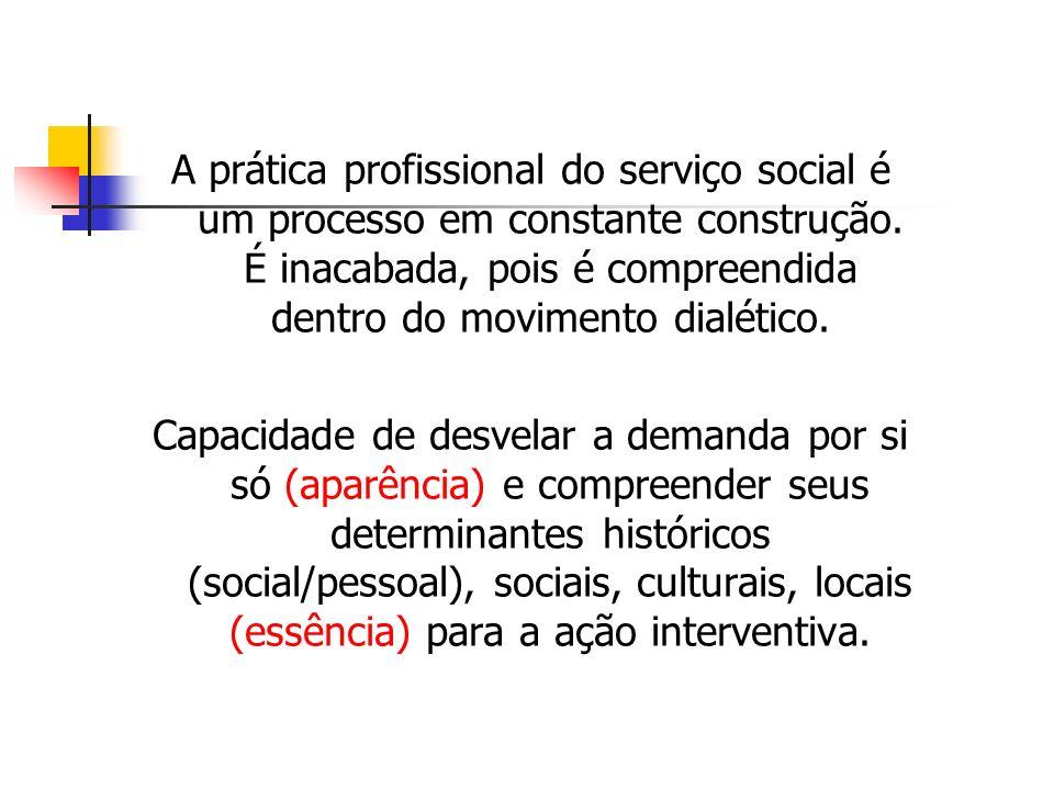 A prática profissional do serviço social é um processo em constante construção.