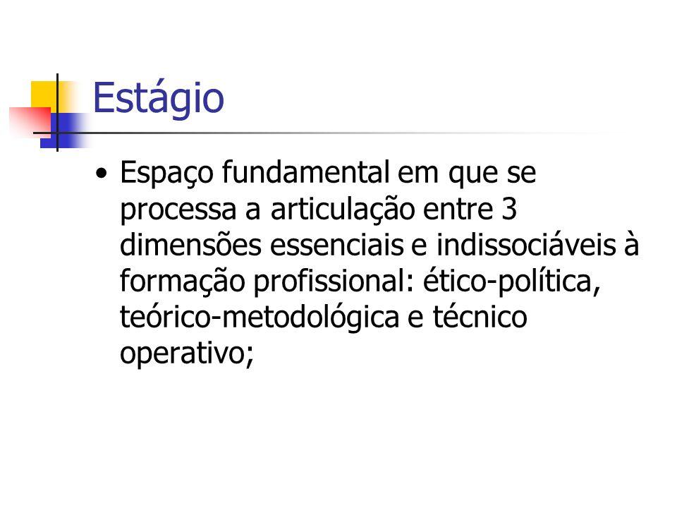 Estágio Espaço fundamental em que se processa a articulação entre 3 dimensões essenciais e indissociáveis à formação profissional: ético-política, teórico-metodológica e técnico operativo;