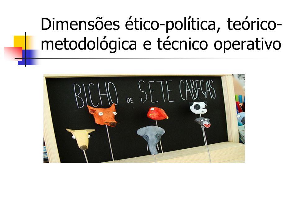 Dimensões ético-política, teórico- metodológica e técnico operativo