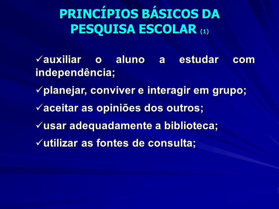 PRINCÍPIOS BÁSICOS DA PESQUISA ESCOLAR (1) auxiliar o aluno a estudar com independência; auxiliar o aluno a estudar com independência; planejar, conviver e interagir em grupo; planejar, conviver e interagir em grupo; aceitar as opiniões dos outros; aceitar as opiniões dos outros; usar adequadamente a biblioteca; usar adequadamente a biblioteca; utilizar as fontes de consulta; utilizar as fontes de consulta;