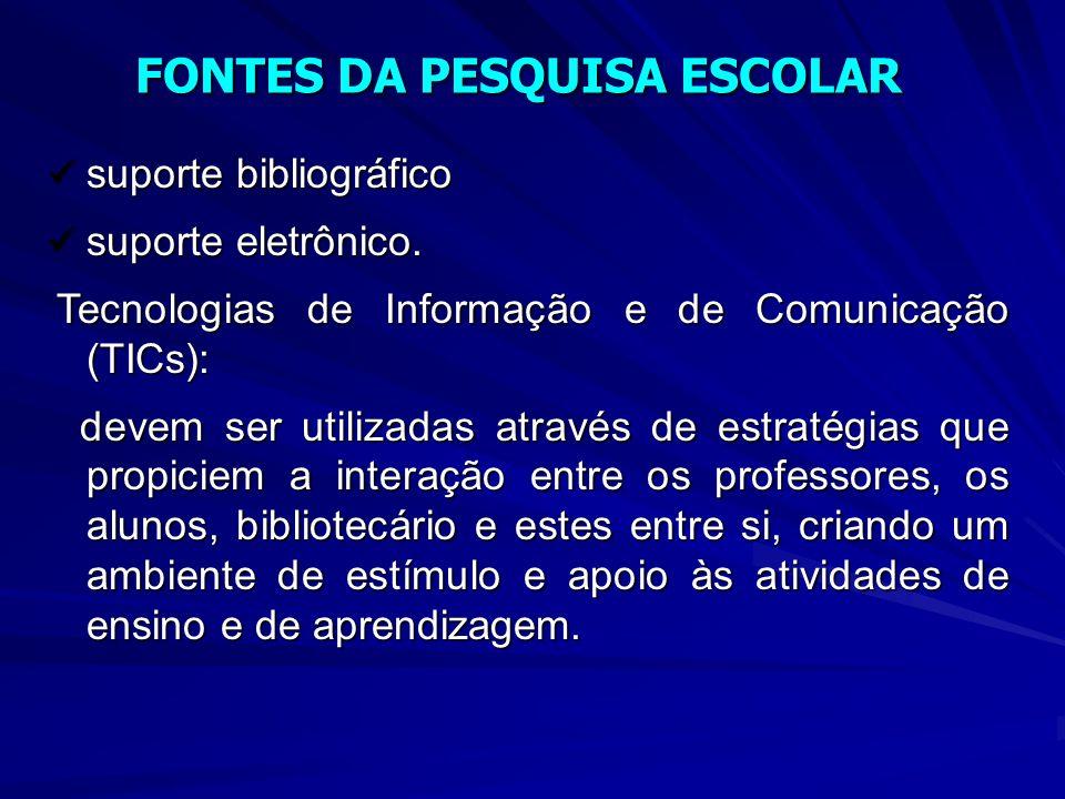 FONTES DA PESQUISA ESCOLAR suporte bibliográfico suporte bibliográfico suporte eletrônico.
