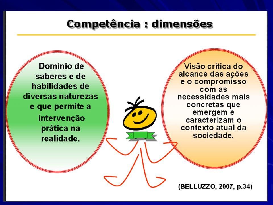 (BELLUZZO, 2007)
