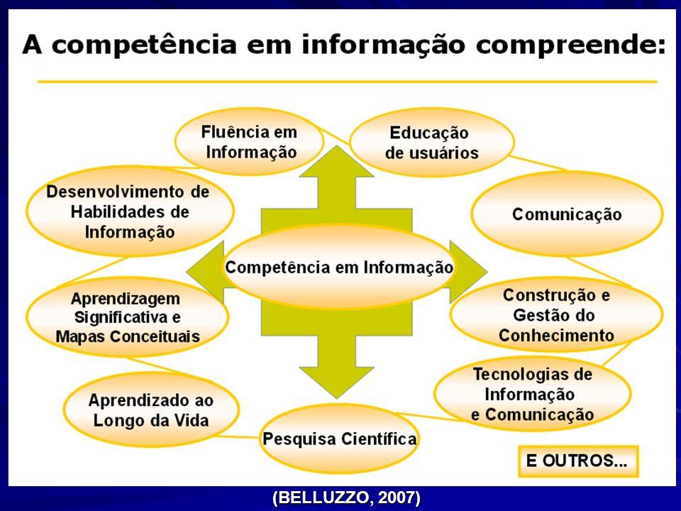 ALFABETIZAÇÃO INFORMACIONAL é incorporar a prática de ler e escrever com competência, em outras palavras, que possam participar da cultura, reproduzir e produzir conhecimentos. (PADILHA, 2004).