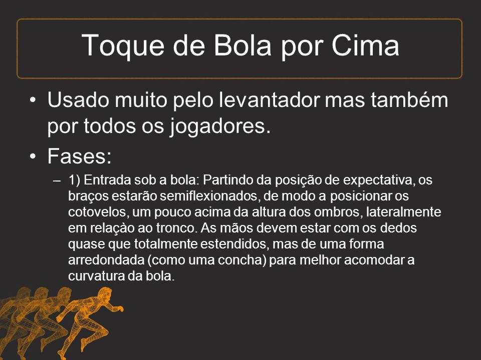 Toque de Bola por Cima Usado muito pelo levantador mas também por todos os jogadores.