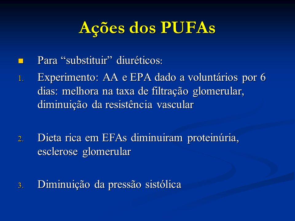"""Ações dos PUFAs Para """"substituir"""" diuréticos : Para """"substituir"""" diuréticos : 1. Experimento: AA e EPA dado a voluntários por 6 dias: melhora na taxa"""
