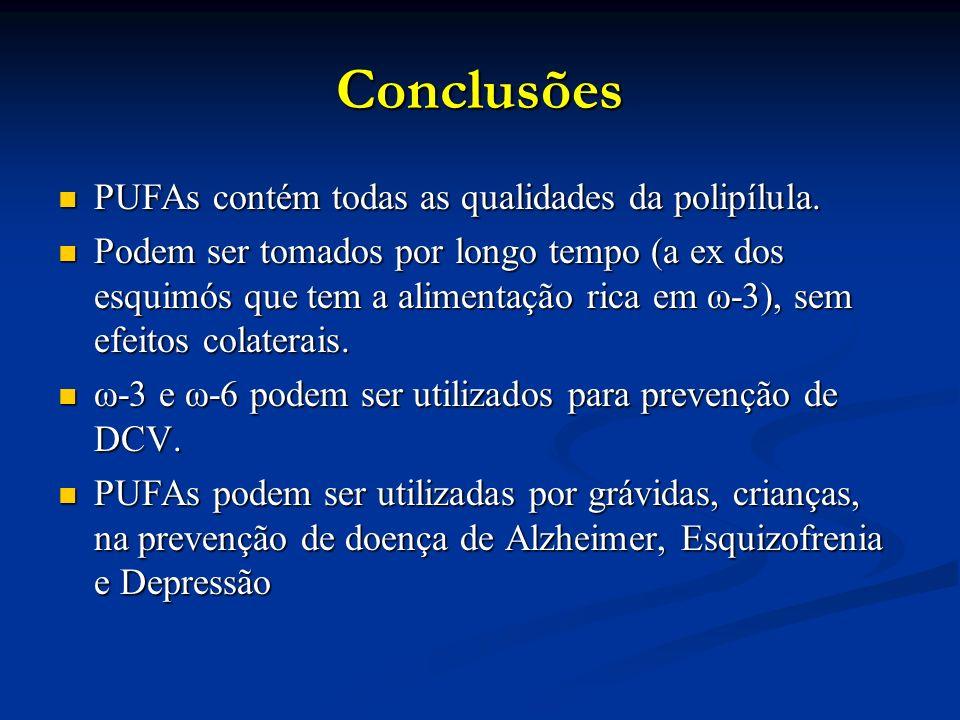 Conclusões PUFAs contém todas as qualidades da polipílula. PUFAs contém todas as qualidades da polipílula. Podem ser tomados por longo tempo (a ex dos