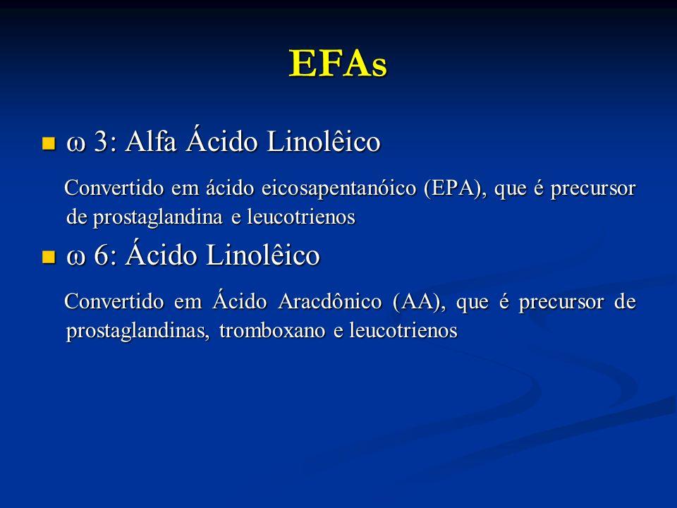 EFAs ω 3: Alfa Ácido Linolêico ω 3: Alfa Ácido Linolêico Convertido em ácido eicosapentanóico (EPA), que é precursor de prostaglandina e leucotrienos Convertido em ácido eicosapentanóico (EPA), que é precursor de prostaglandina e leucotrienos ω 6: Ácido Linolêico ω 6: Ácido Linolêico Convertido em Ácido Aracdônico (AA), que é precursor de prostaglandinas, tromboxano e leucotrienos Convertido em Ácido Aracdônico (AA), que é precursor de prostaglandinas, tromboxano e leucotrienos